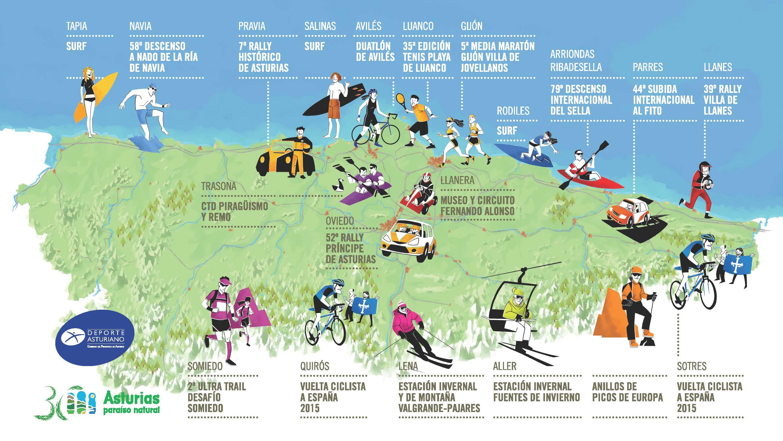 Presentacin en FITUR de las Actividades de Turismo Deportivo 2015